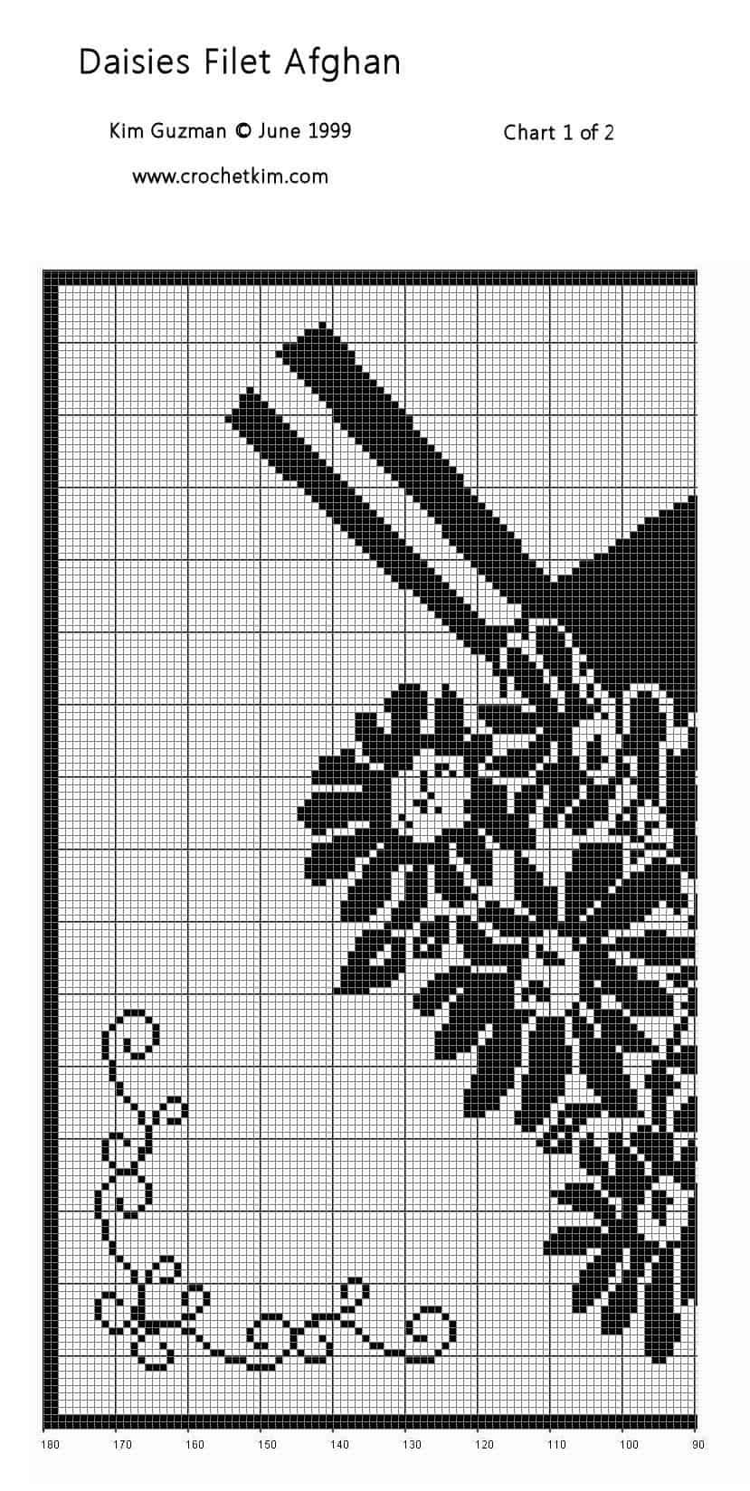 Daisies Filet Crochet Chart | free crochet pattern @crochetkim