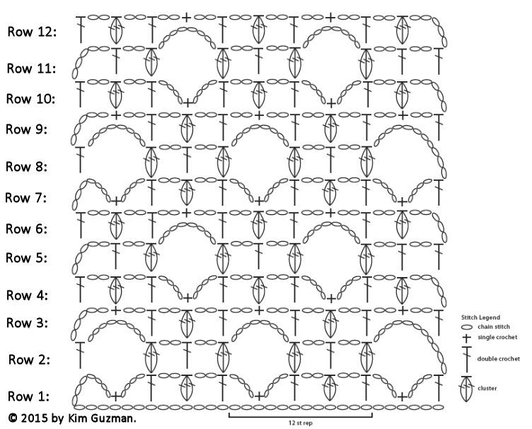 Wedding Rings Fling Shawl Wrap CrochetKim Free Crochet Pattern